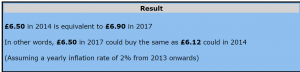comparativa-salario-minimo-hora-2014-2017